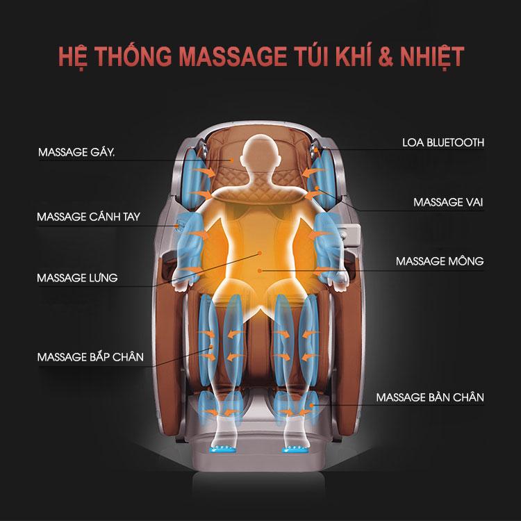 Ghế massage cao cấp Royal Sky Arcturus